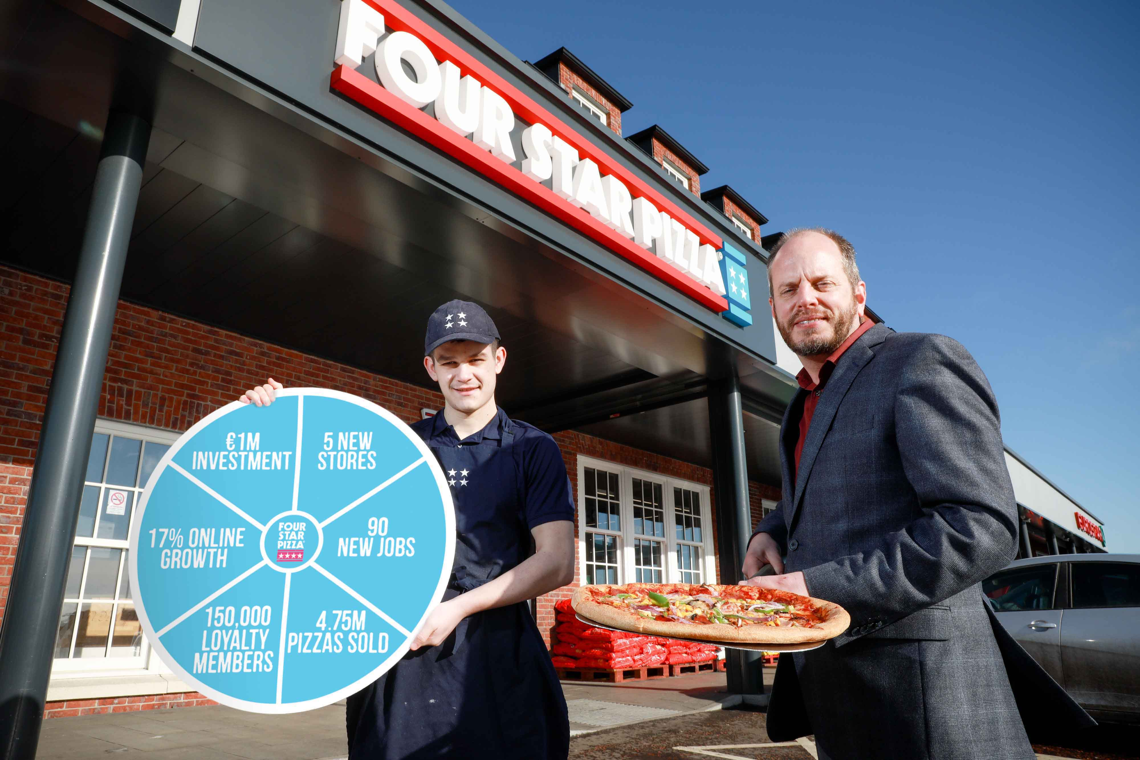 AN INCREASE of 17% in online sales helped deliver record results last year for Four Star Pizza (FSP) in Ireland. Fuelled by this significant online growth, the wholly Irish-owned pizza chain enjoyed its best year of sales since it was founded in 1986. With investment of approx €1 million in the brand, 2019 also saw the opening of five new stores and creation of 90 new jobs in the process. This brings the total number of FSP stores on the island of Ireland to 60, including 14 in Northern Ireland. Pictured at the performance announcement are (L-R) Jack Morris, Four Star Pizza employee and Brian Clarke, Four Star Pizza Director.
